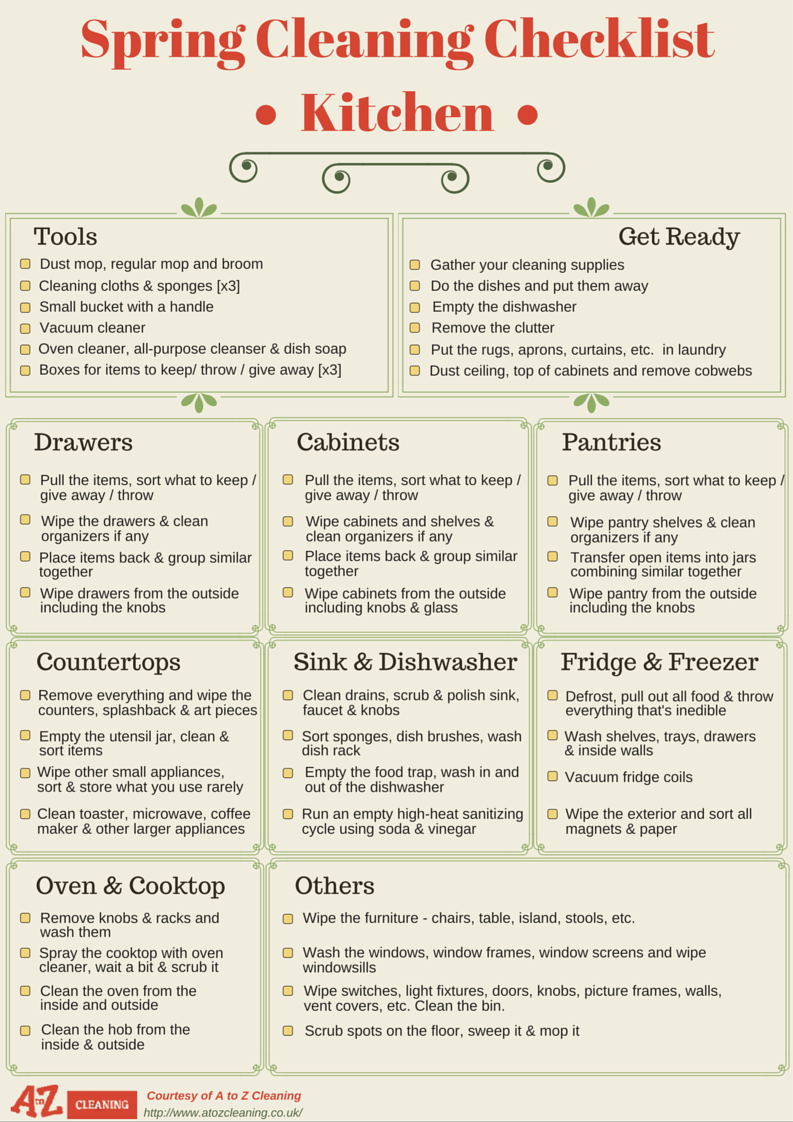 Spring cleaning tips - kitchen checklist